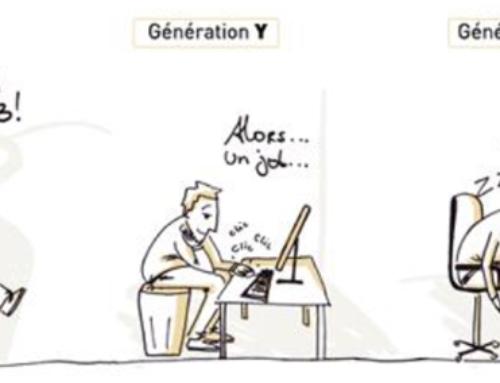 Génération X,Y, Z : Quelles Différences !